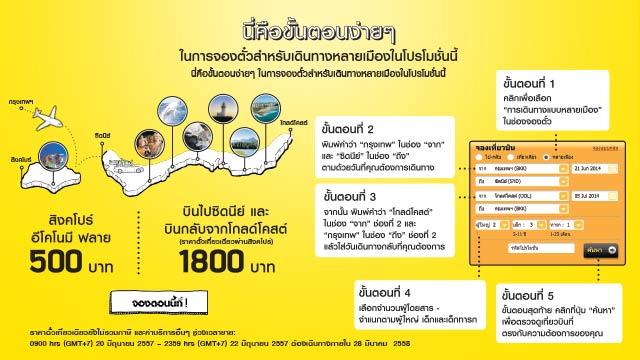 bangkok-promo-homepage-tutorial-th